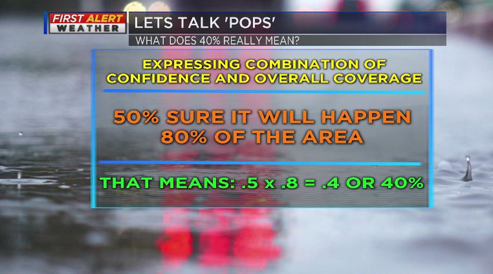 Lets Talk PoPs