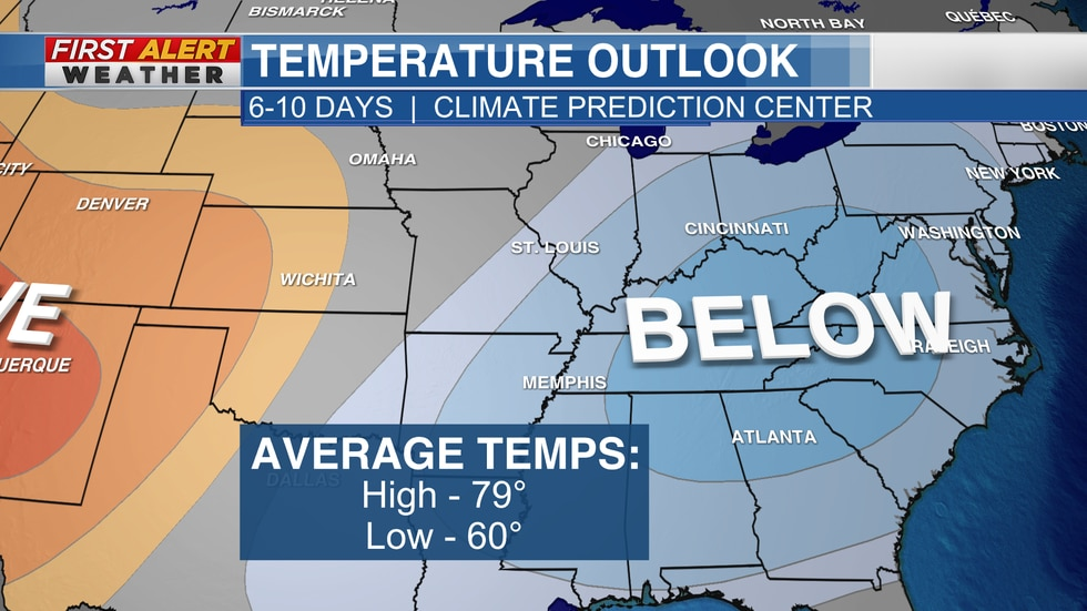 Temperatures expected to be below average for the next 6-10 days