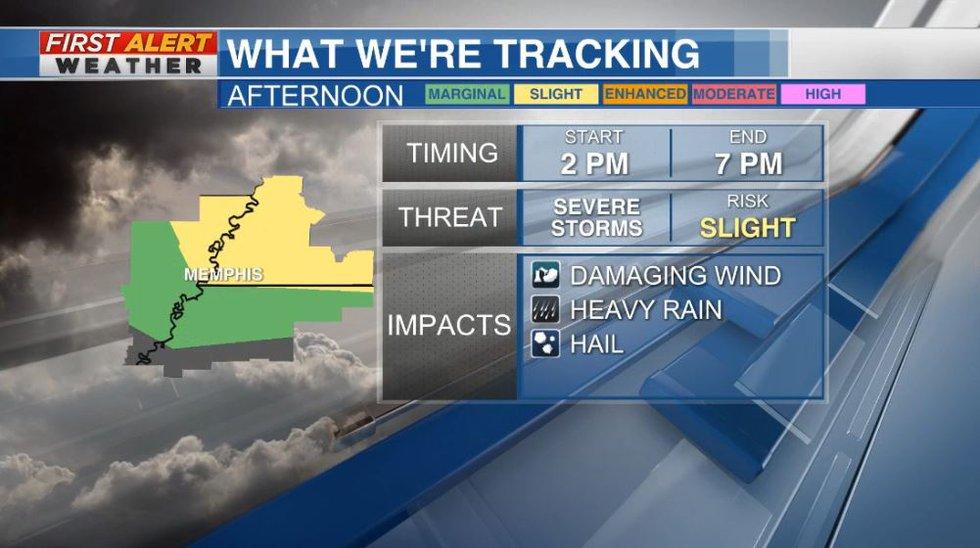 Slight risk for severe storms
