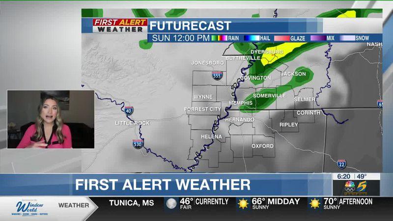 Friday morning Memphis weather forecast 5/7/2021 -- WMC