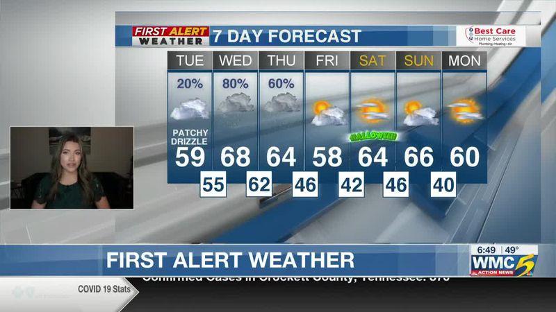 Tuesday Morning Weather Forecast - WMC