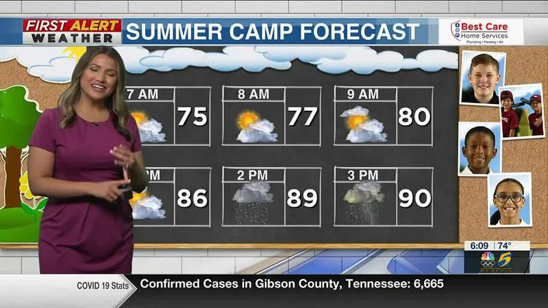 Summer Camp Forecast 6/30/2021 -- WMC