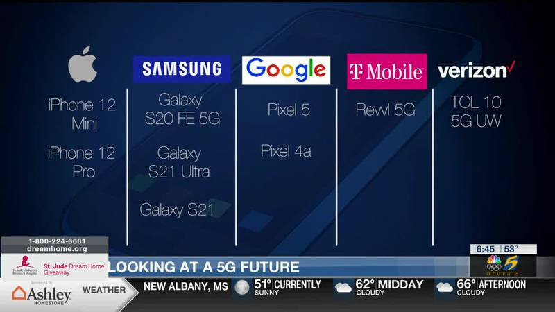 Best Life: Looking at a 5G future