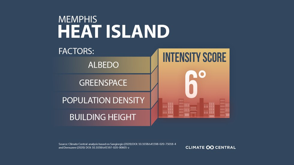 Climate Central created an index to evaluate the intensity of urban heat islands and applied it...