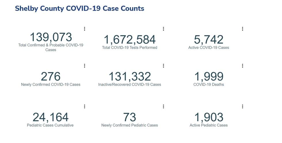 COVID-19 dashboard 9-22-21