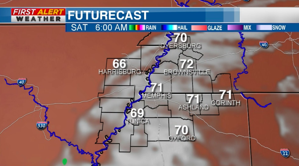 Tracking Friday Storms across the Mid-South