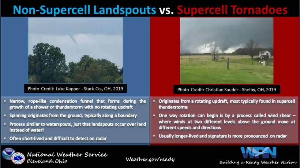 National Weather Service Cleveland, OH explanation on landspouts vs tornadoes