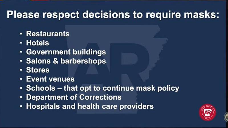 Mask mandate lifted in Arkansas effective March 30.