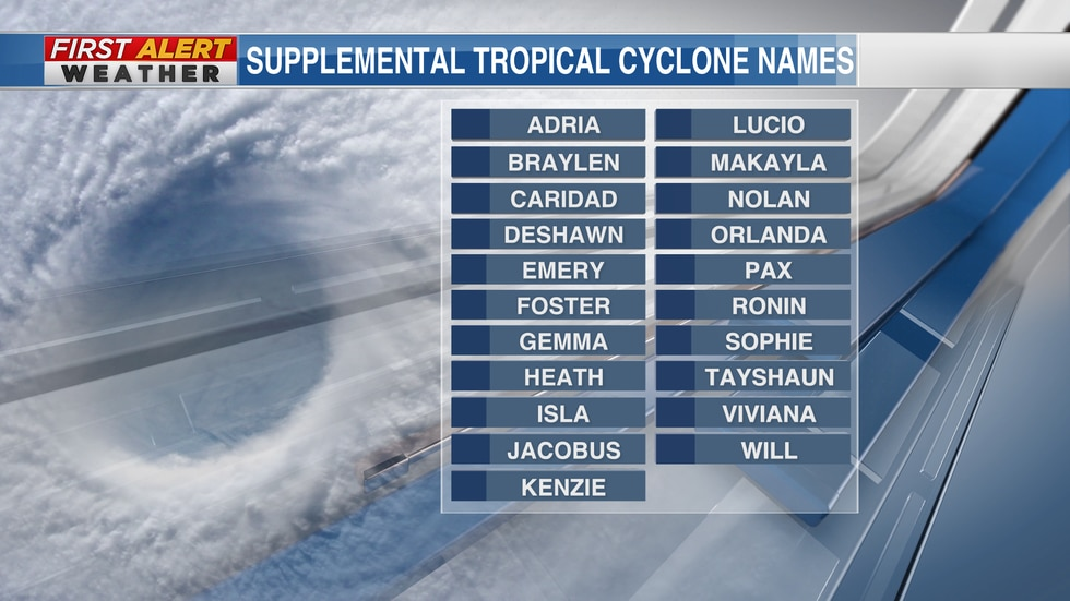 A supplemental list of Atlantic tropical cyclone names will be used in lieu of using the Greek...