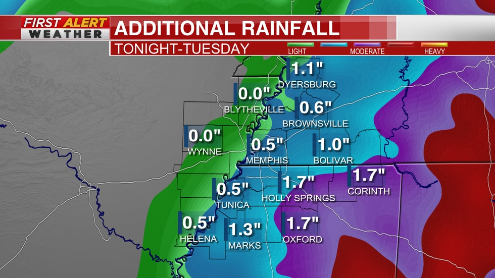 Rainfall from Ida for the Mid-South