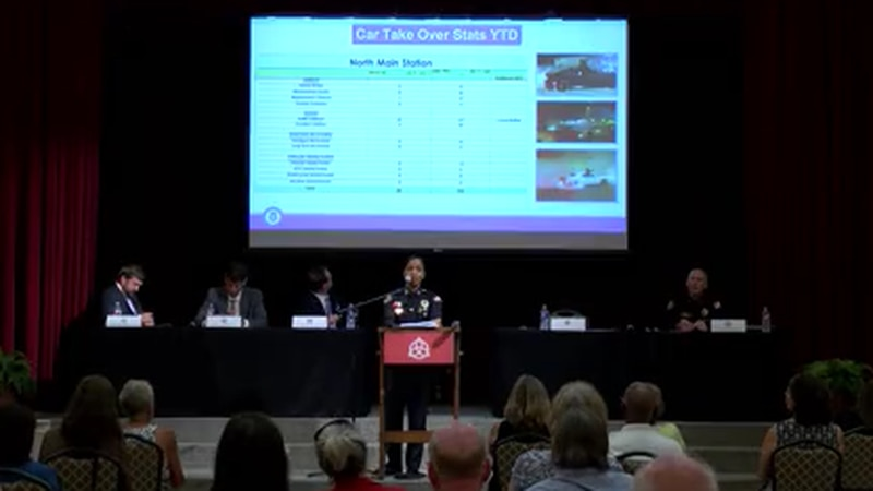 Memphis police chief addresses violent crime and officer assignments across the city