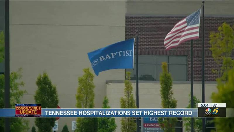 Tennessee Hospitalizations