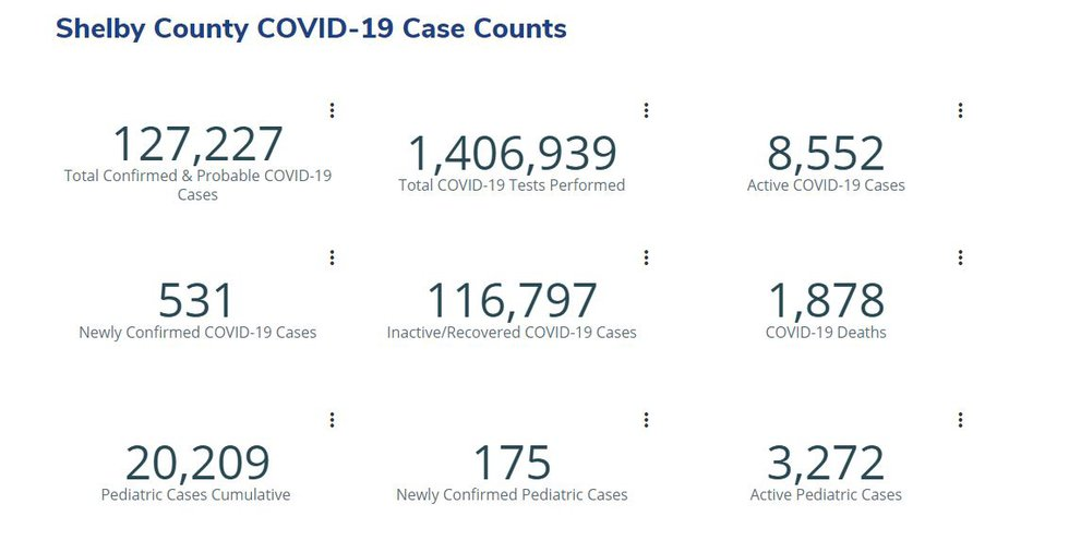 Shelby County COVID-19 numbers - September 2
