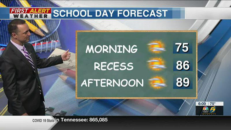 School Day Forecast 6/15/2021 -- WMC