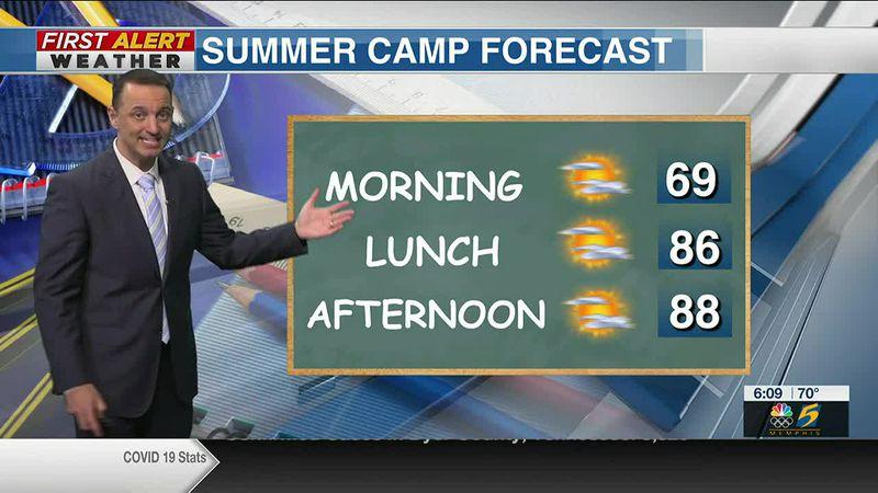 School Day Forecast 6/16/2021 -- WMC