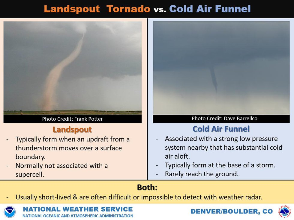 This graphic explains the differences between landspouts and cold air funnels.