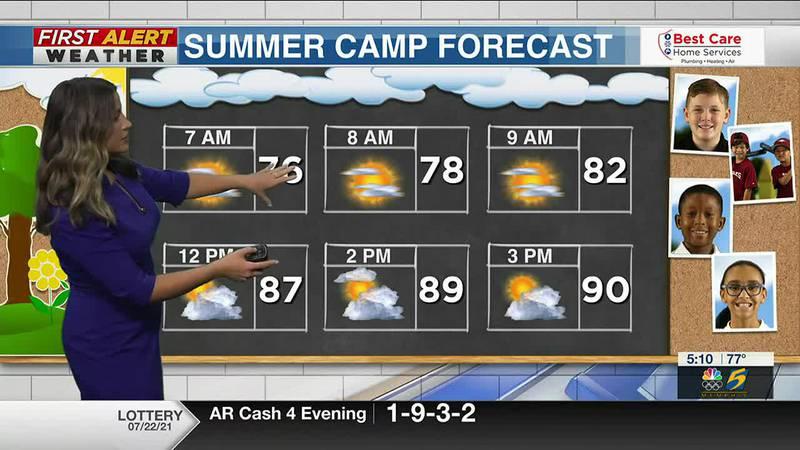 Summer Camp Forecast 7/23/2021 -- WMC