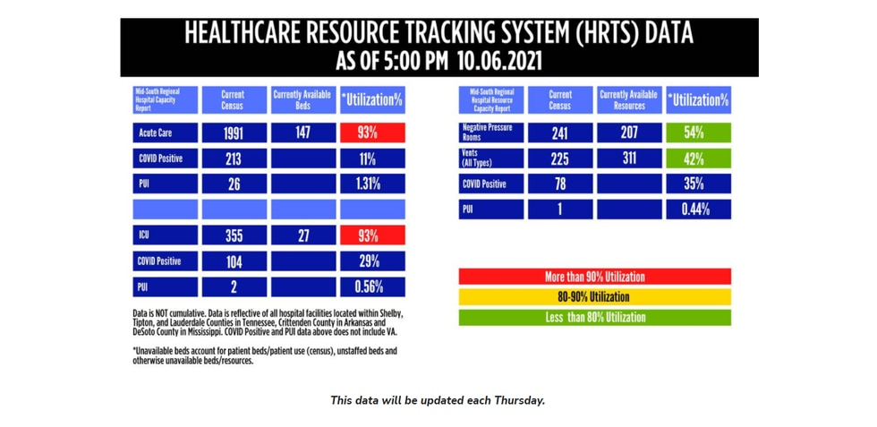 Healthcare resource tracking system 10/6