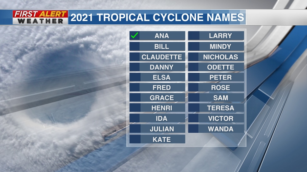 NOAA's official list of hurricane names for the 2021 season