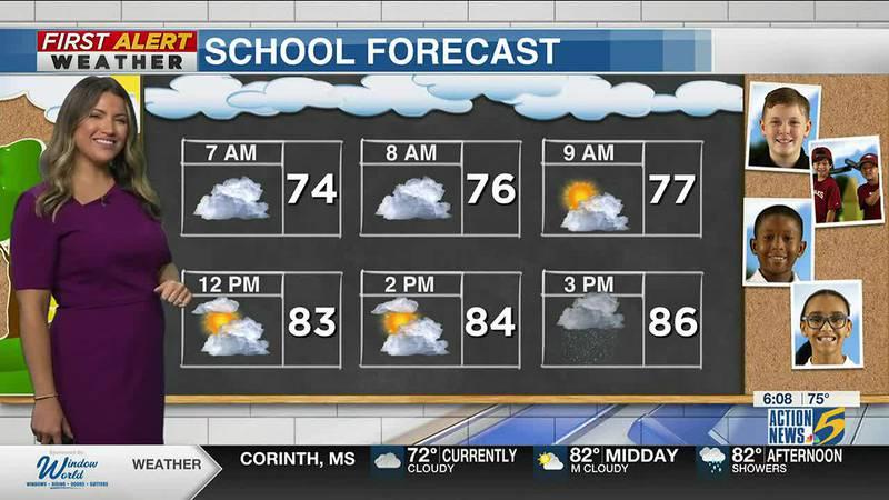 School Day Forecast 9/14/2021 -- WMC